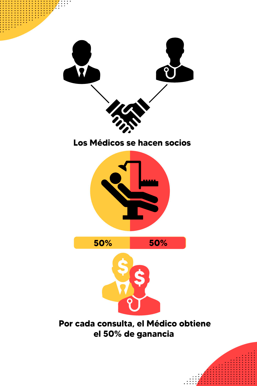Infografia-modelo-de-negocio